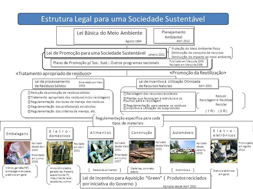 Estrutura Legal para uma Sociedade Sustentável