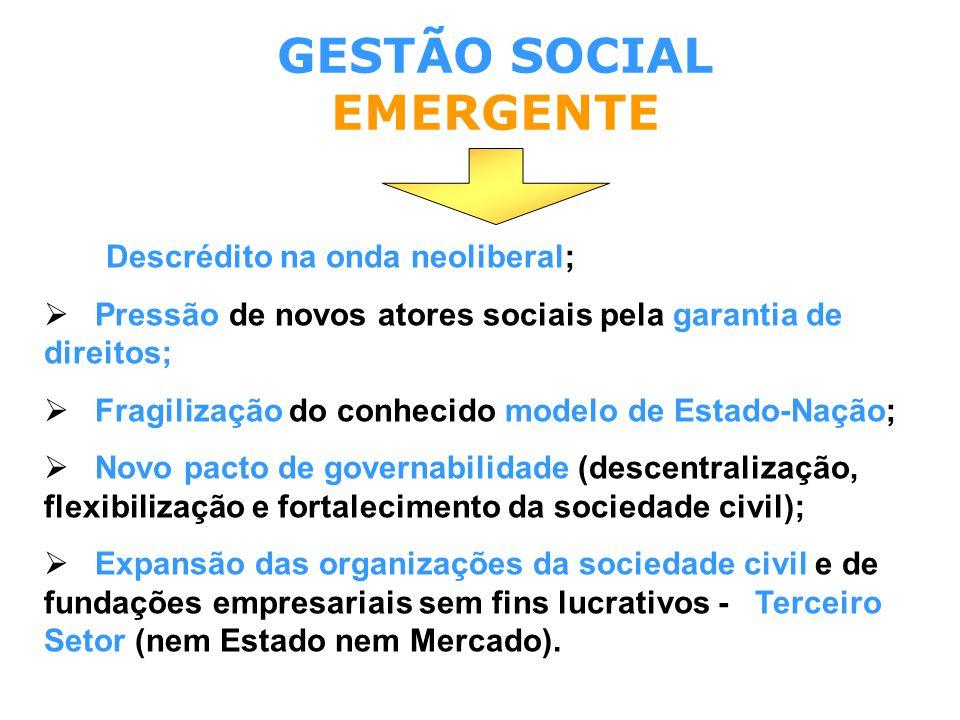 GESTÃO SOCIAL EMERGENTE