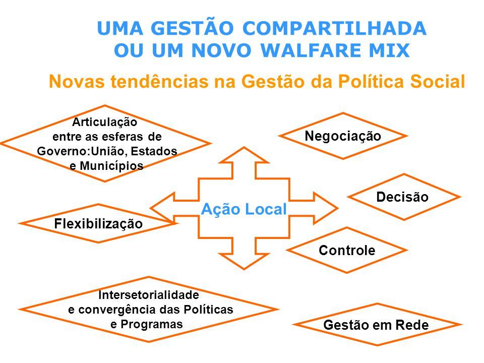 UMA GESTÃO COMPARTILHADA OU UM NOVO WALFARE MIX