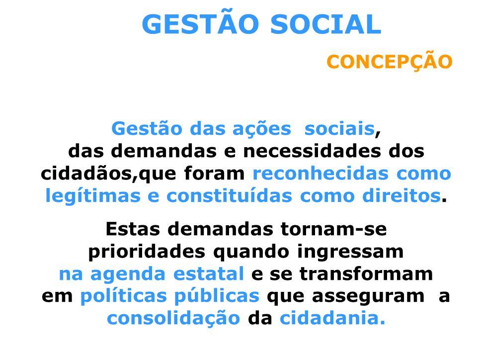 GESTÃO SOCIAL CONCEPÇÃO