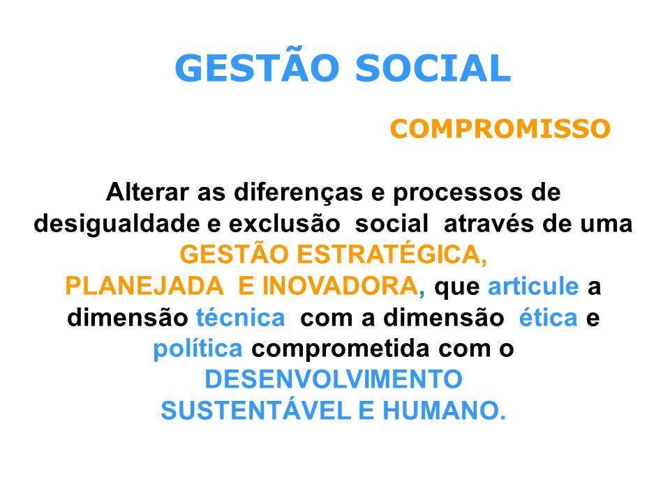 GESTÃO SOCIAL COMPROMISSO