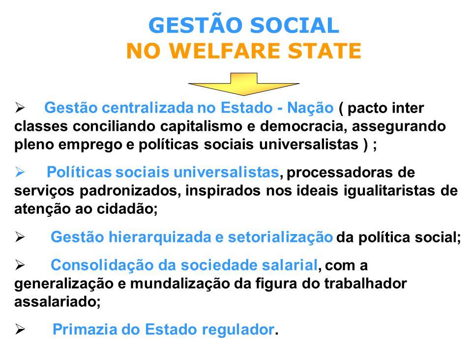 GESTÃO SOCIAL NO WELFARE STATE