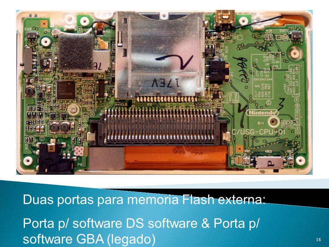 Duas portas para memoria Flash externa: