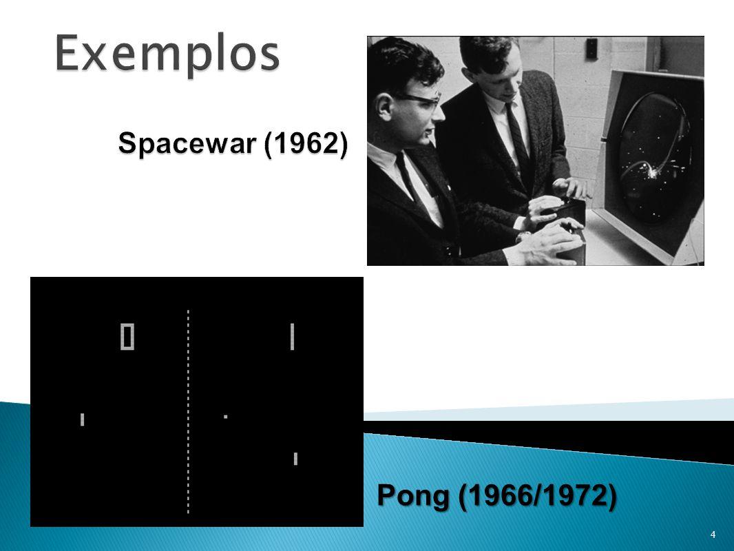 Exemplos Spacewar (1962) Pong (1966/1972)