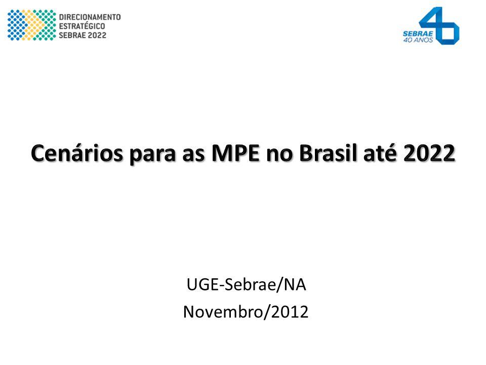 Cenários para as MPE no Brasil até 2022