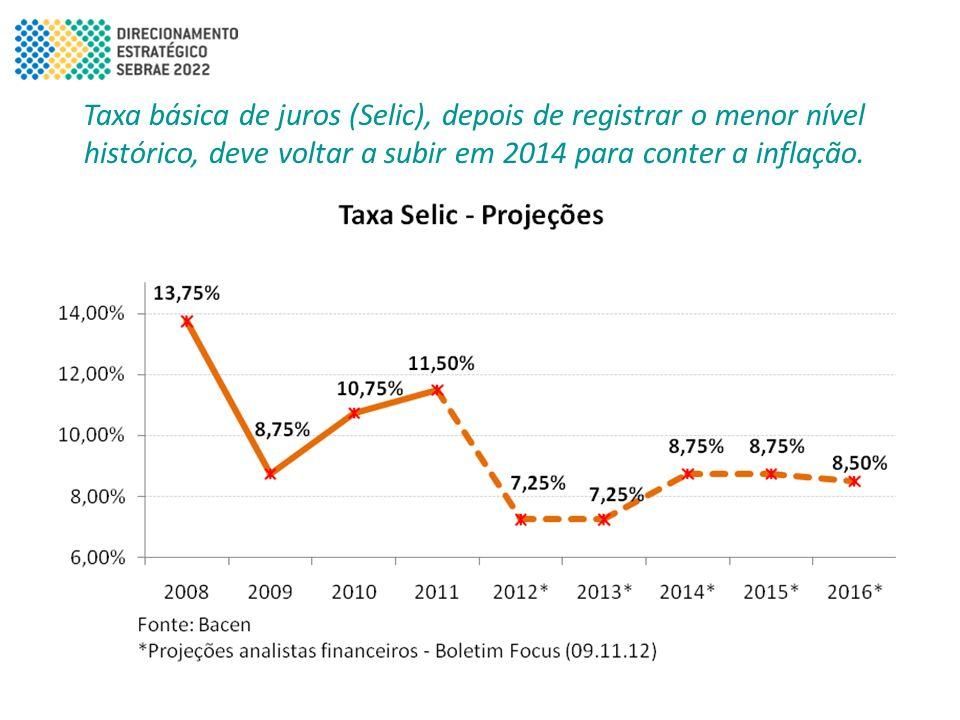 Taxa básica de juros (Selic), depois de registrar o menor nível histórico, deve voltar a subir em 2014 para conter a inflação.