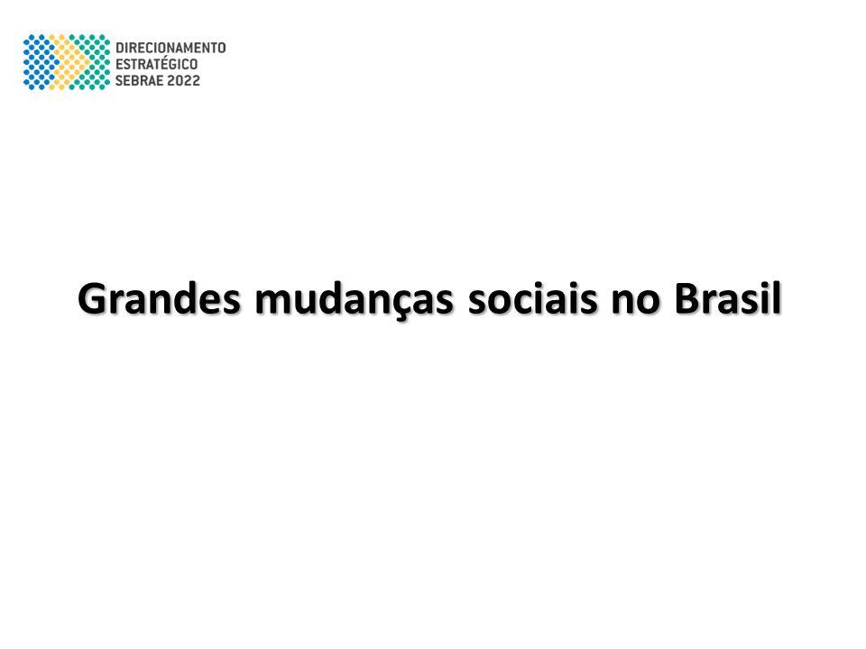 Grandes mudanças sociais no Brasil