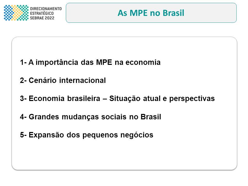 As MPE no Brasil 1- A importância das MPE na economia
