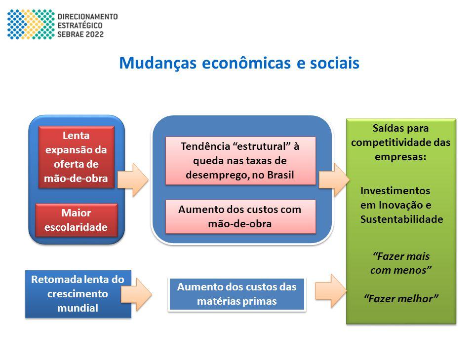 Mudanças econômicas e sociais