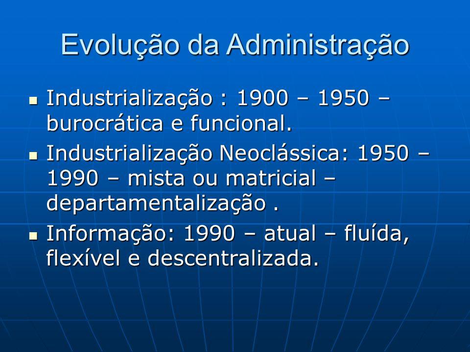 Evolução da Administração