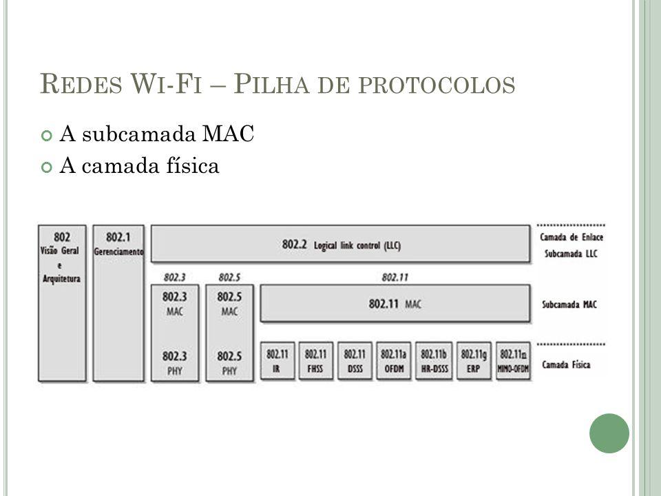 Redes Wi-Fi – Pilha de protocolos