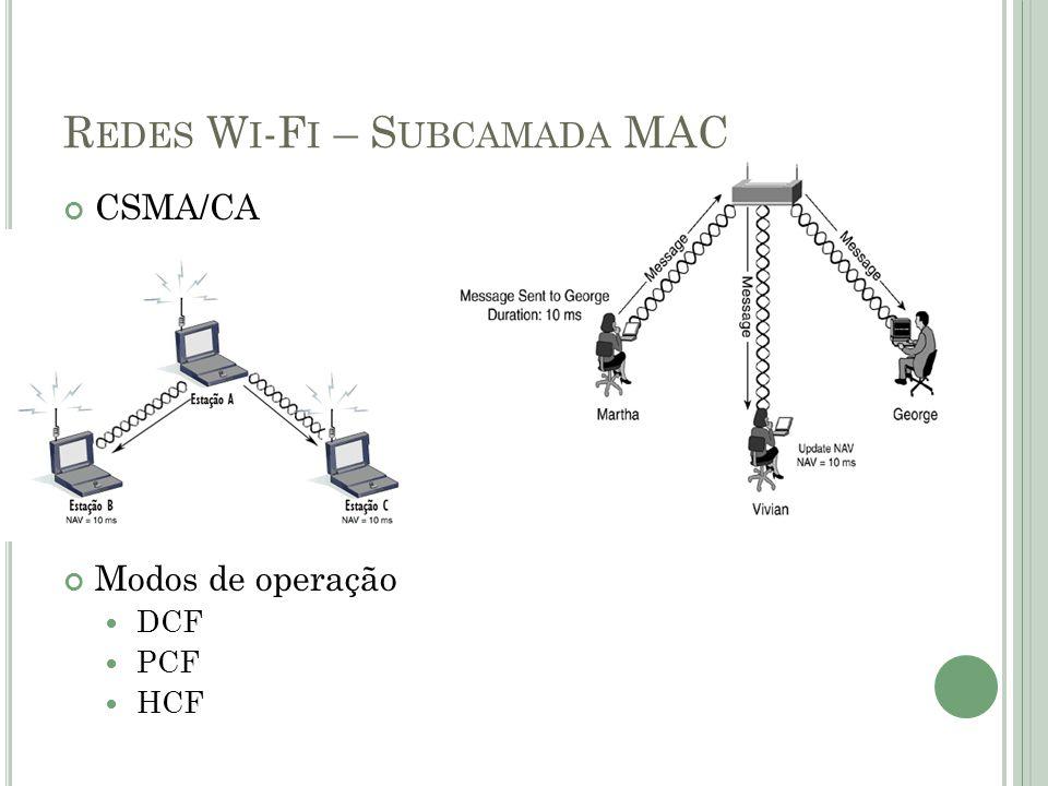 Redes Wi-Fi – Subcamada MAC