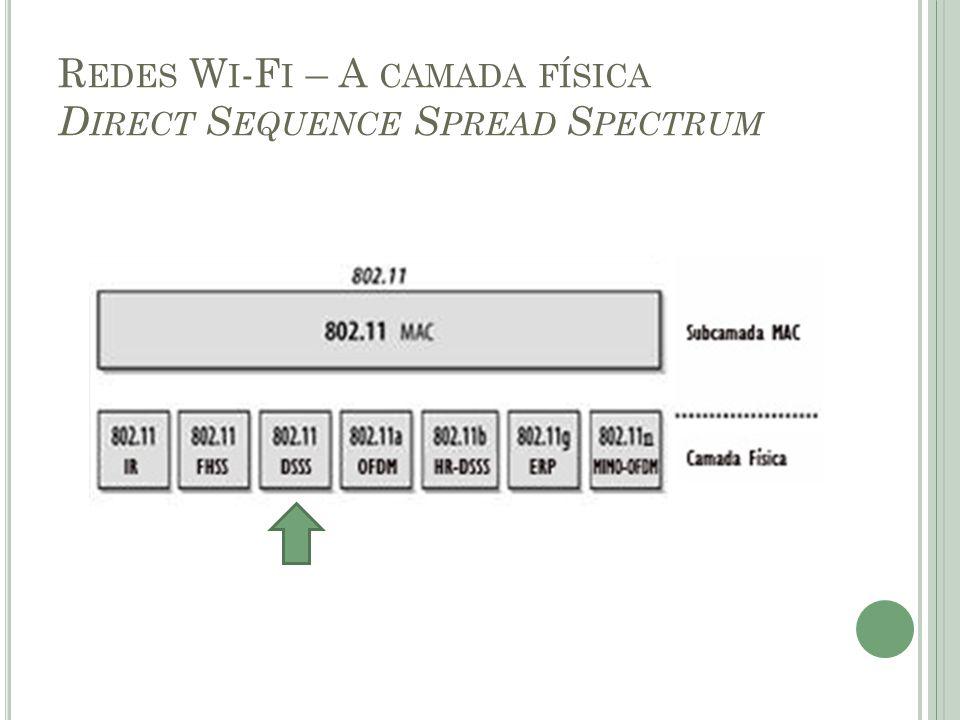 Redes Wi-Fi – A camada física Direct Sequence Spread Spectrum