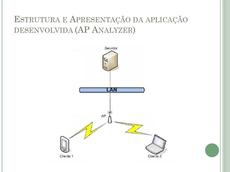 Estrutura e Apresentação da aplicação desenvolvida (AP Analyzer)