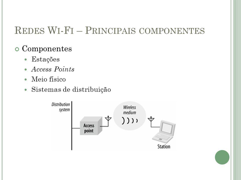 Redes Wi-Fi – Principais componentes