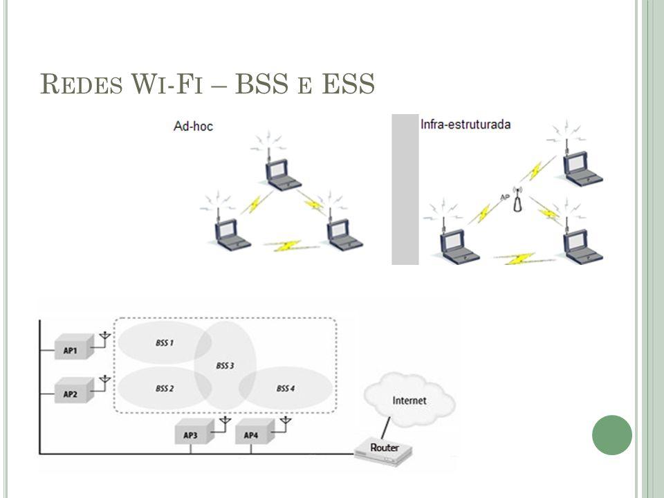Redes Wi-Fi – BSS e ESS