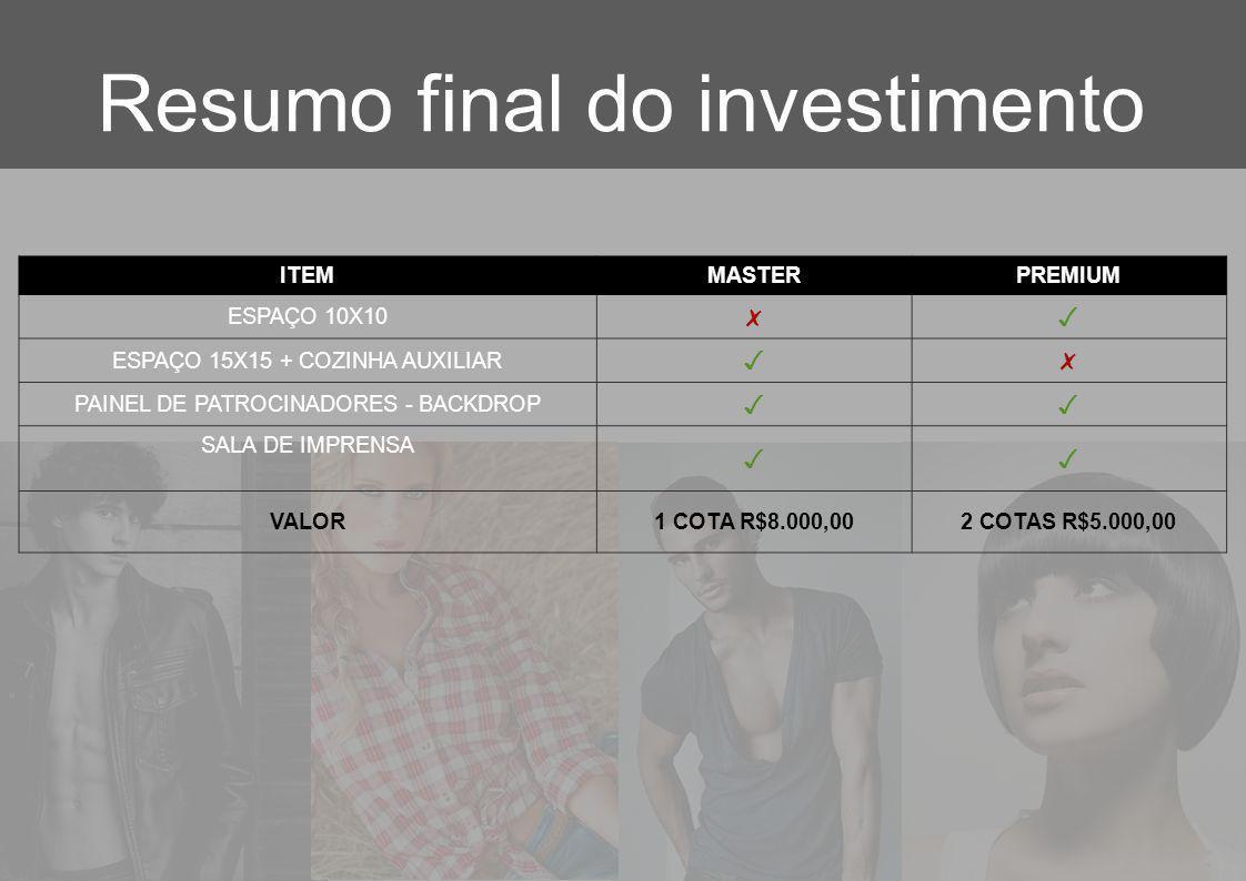 Resumo final do investimento