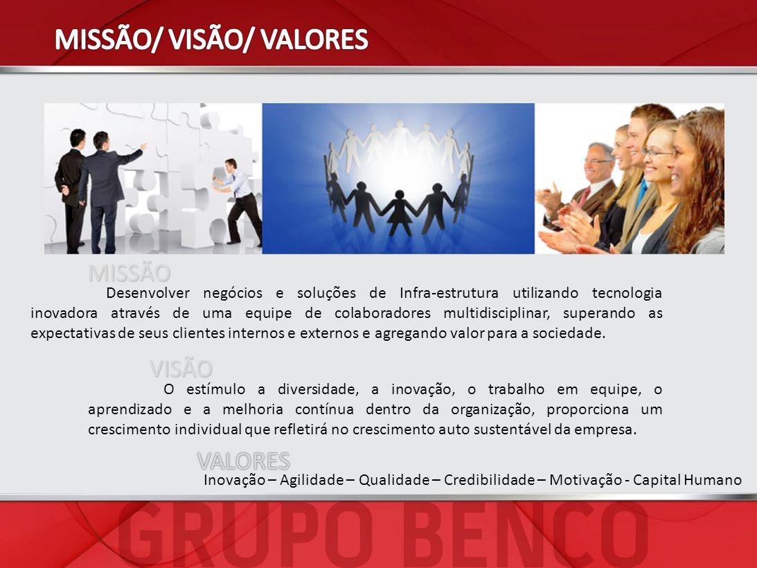 MISSÃO/ VISÃO/ VALORES