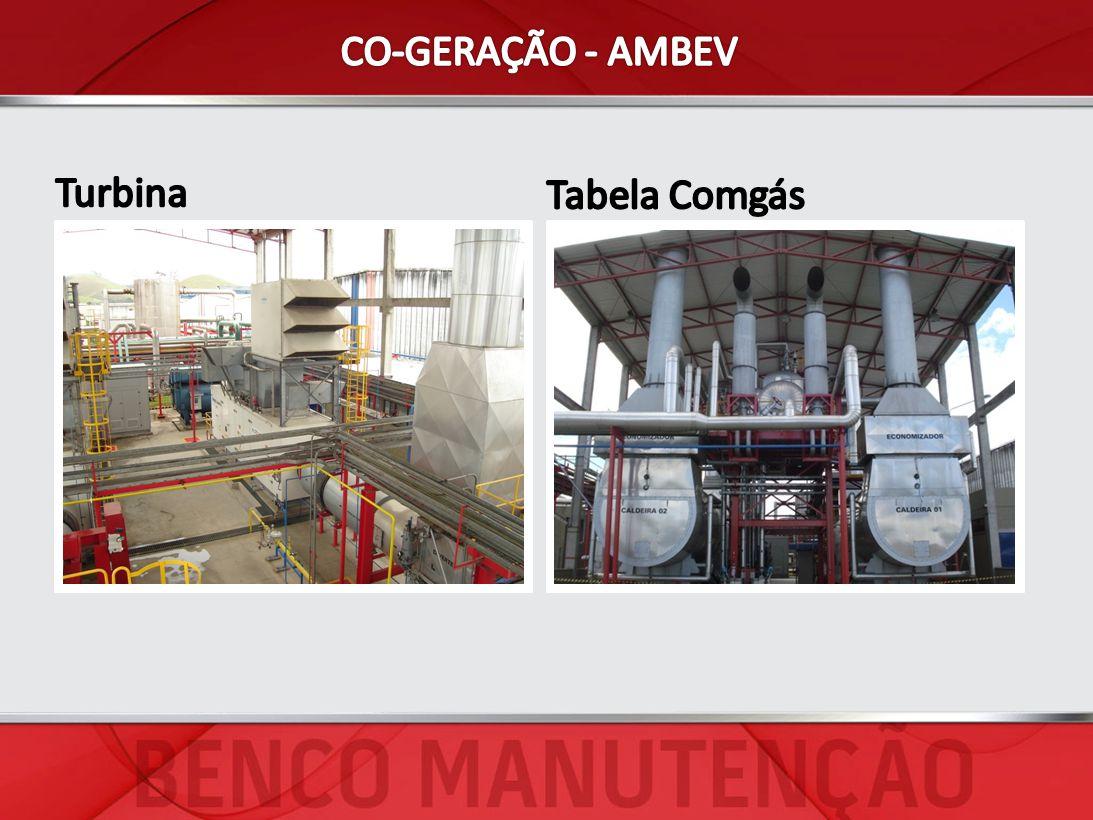 CO-GERAÇÃO - AMBEV Turbina Tabela Comgás