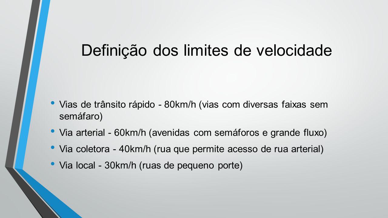 Definição dos limites de velocidade