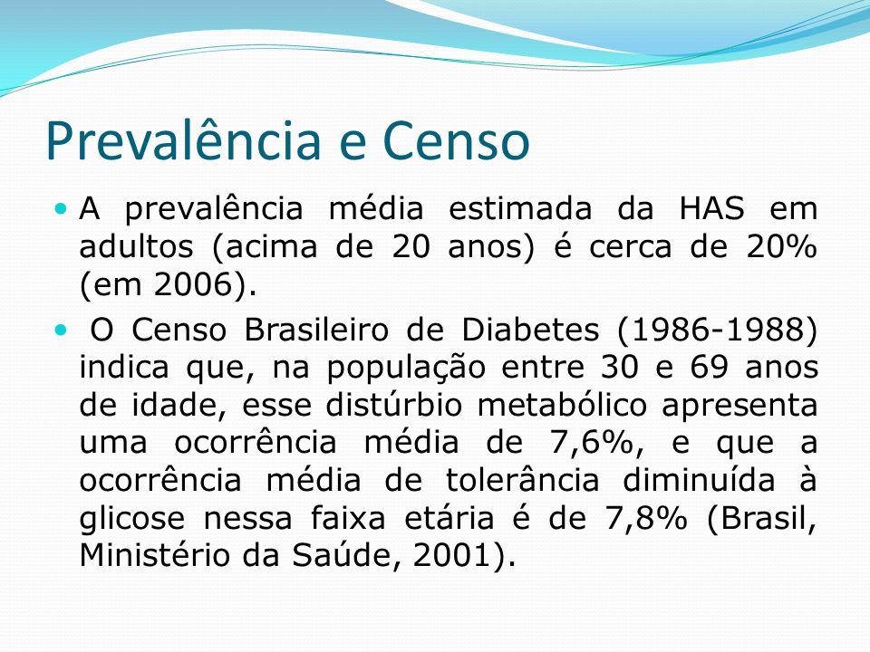 Prevalência e Censo A prevalência média estimada da HAS em adultos (acima de 20 anos) é cerca de 20% (em 2006).