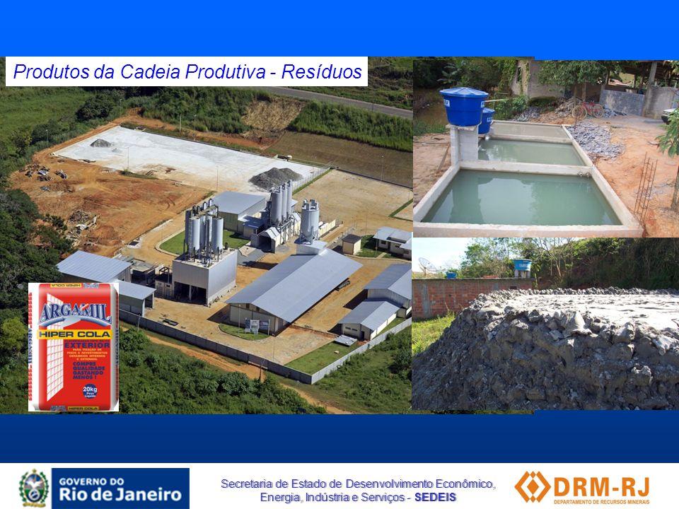 Produtos da Cadeia Produtiva - Resíduos