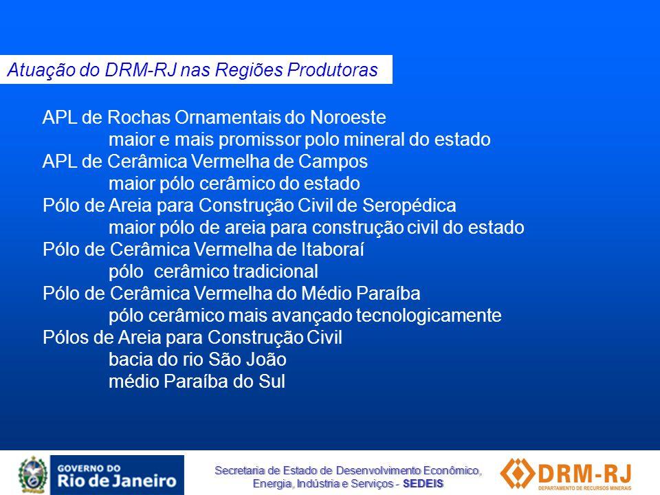 Atuação do DRM-RJ nas Regiões Produtoras