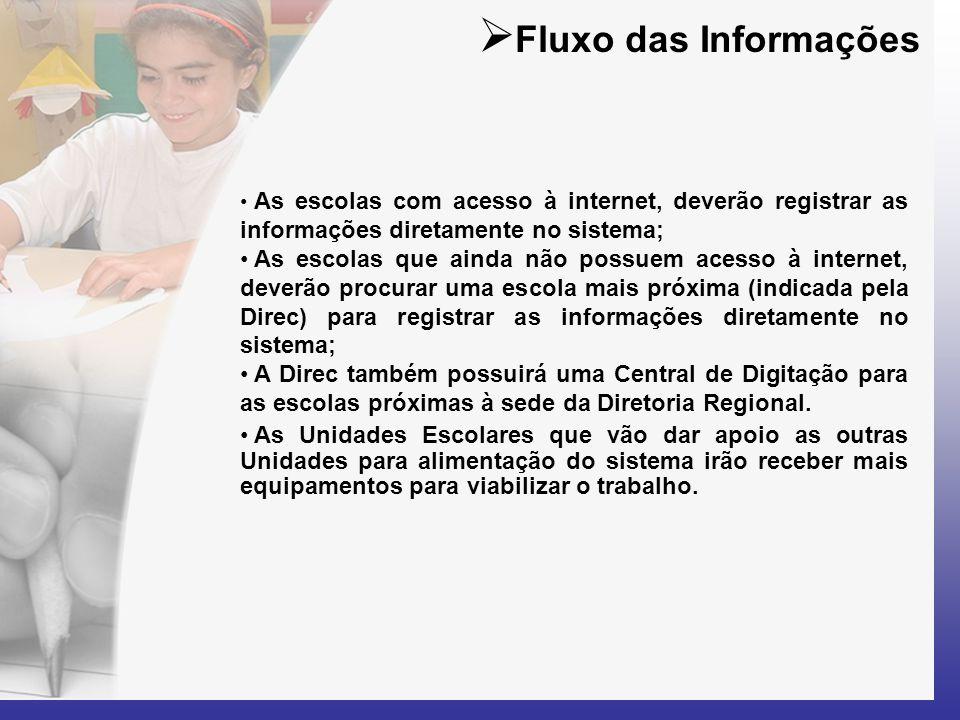 Fluxo das Informações As escolas com acesso à internet, deverão registrar as informações diretamente no sistema;