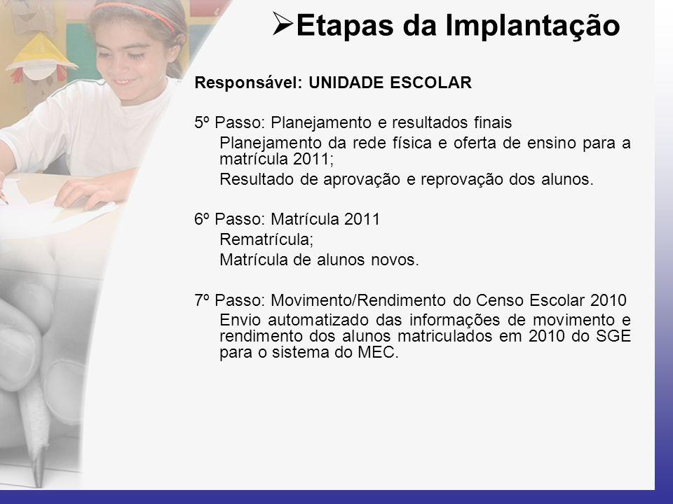Etapas da Implantação Responsável: UNIDADE ESCOLAR