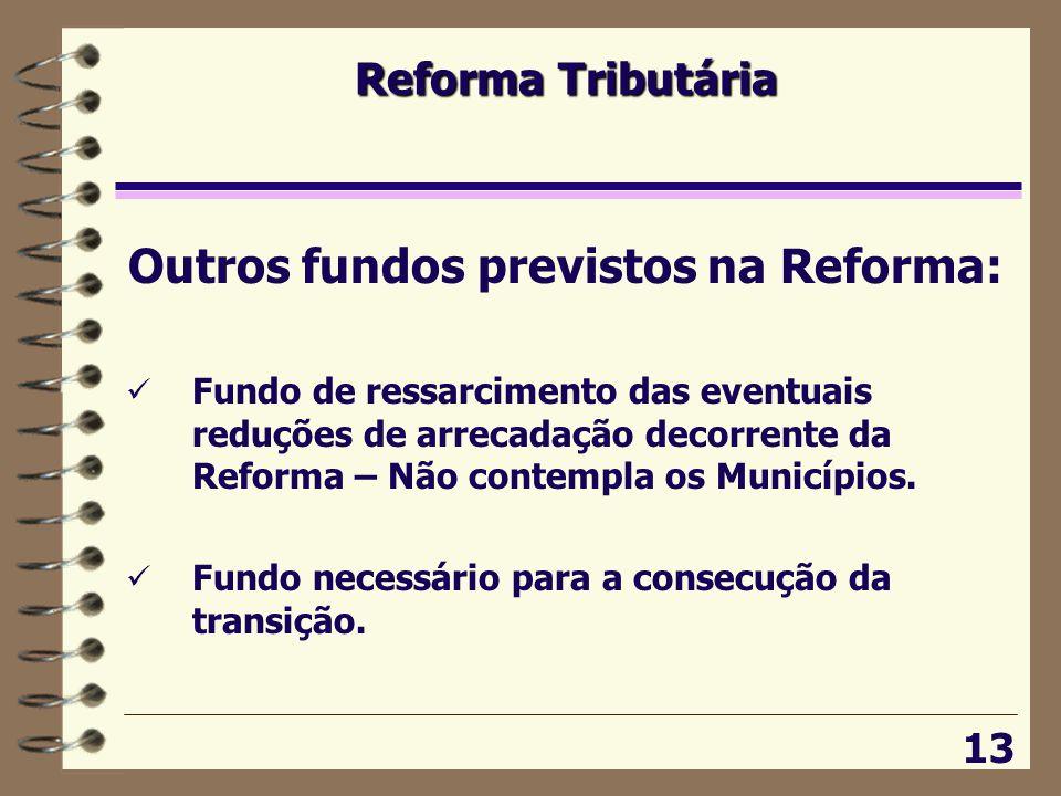 Outros fundos previstos na Reforma: