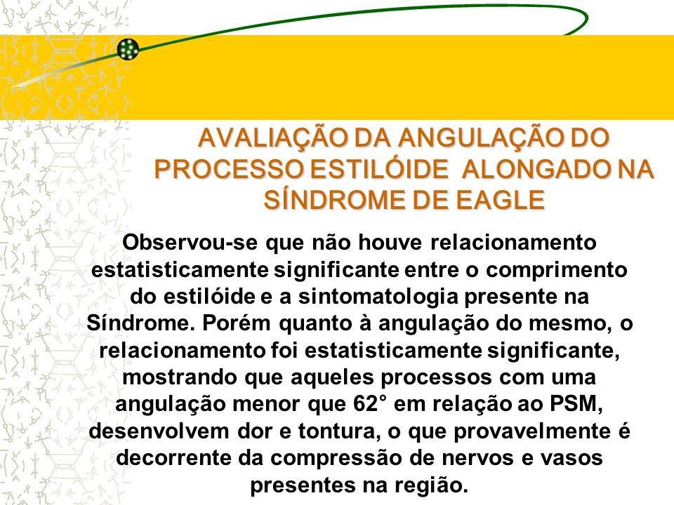 AVALIAÇÃO DA ANGULAÇÃO DO PROCESSO ESTILÓIDE ALONGADO NA SÍNDROME DE EAGLE