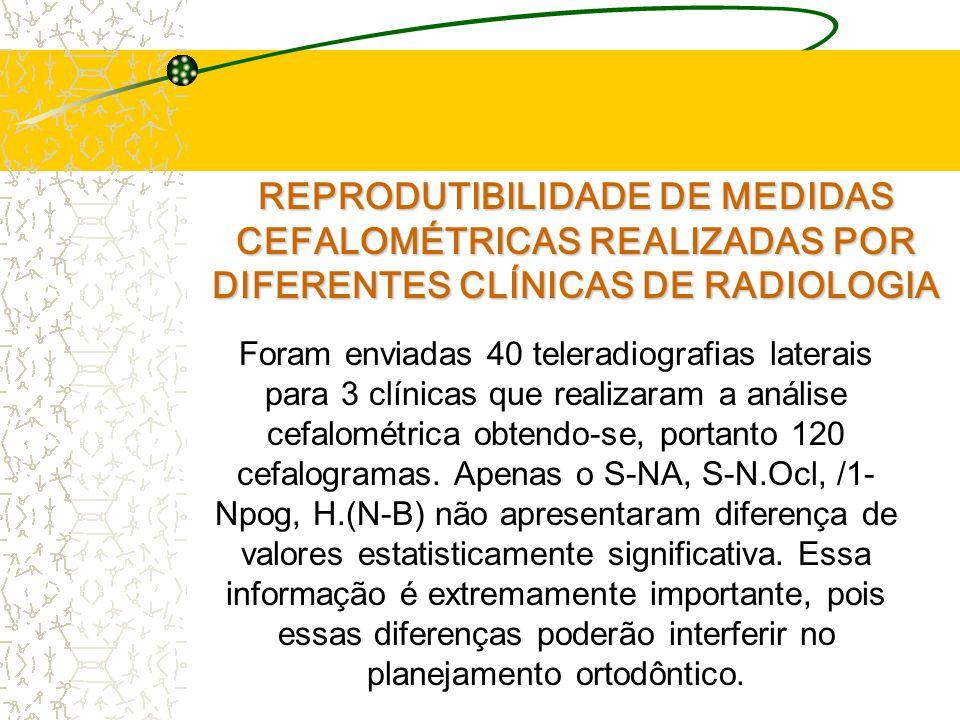 REPRODUTIBILIDADE DE MEDIDAS CEFALOMÉTRICAS REALIZADAS POR DIFERENTES CLÍNICAS DE RADIOLOGIA