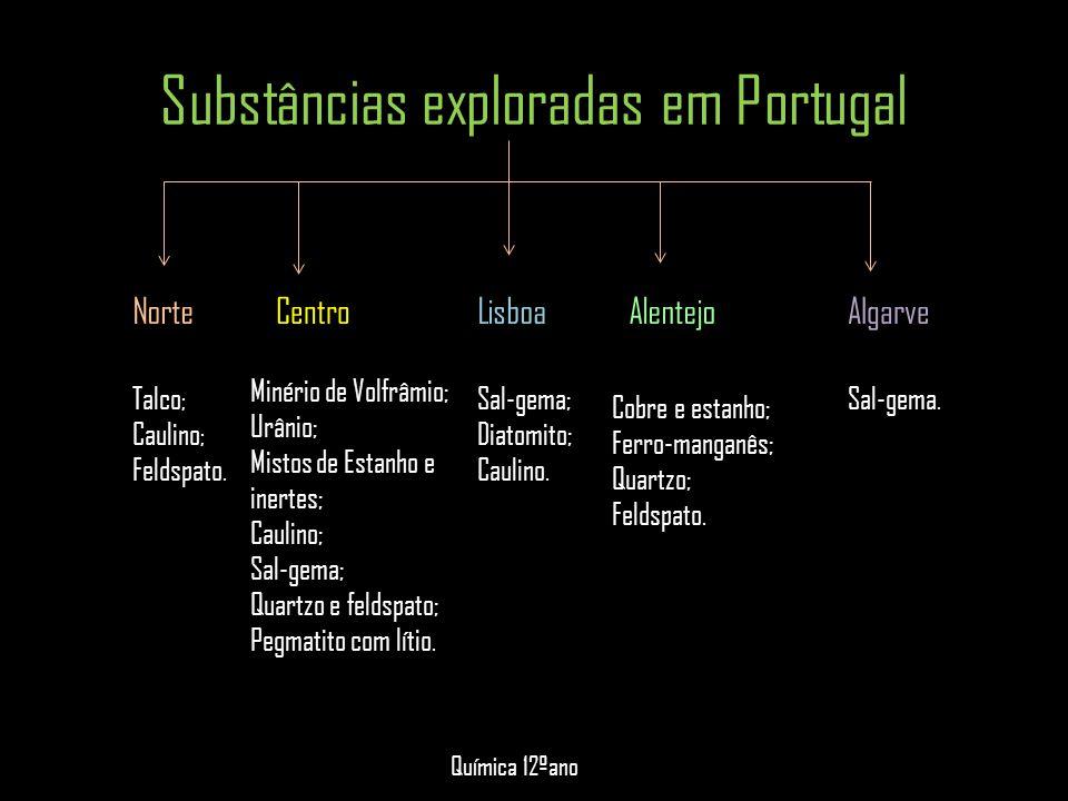 Substâncias exploradas em Portugal