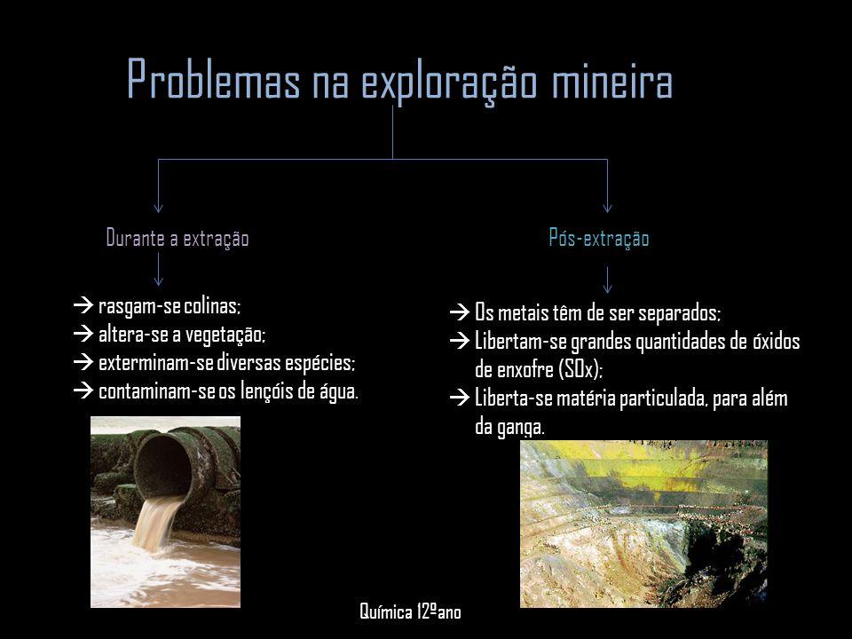 Problemas na exploração mineira