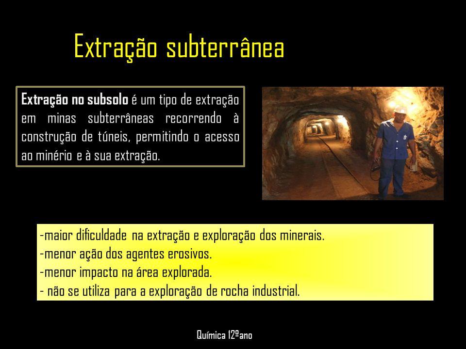 Extração subterrânea: