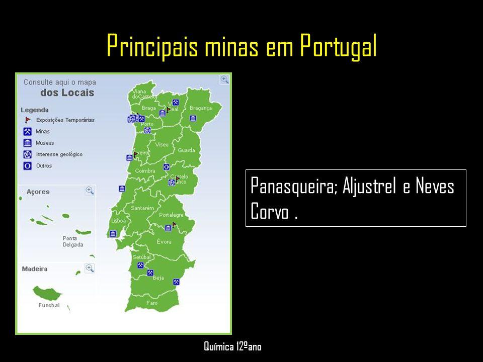 Principais minas em Portugal