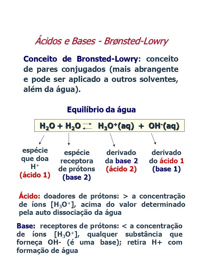 H2O + H2O H3O+(aq) + OH-(aq)
