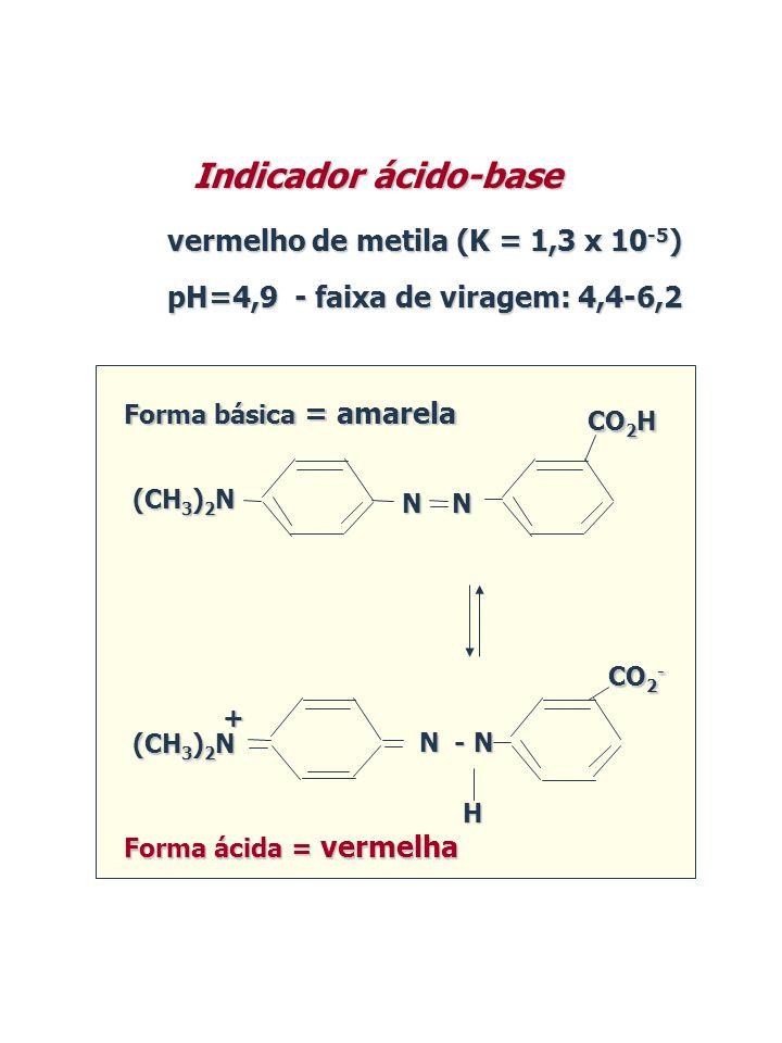 Indicador ácido-base vermelho de metila (K = 1,3 x 10-5)