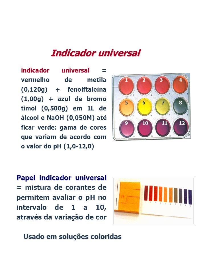 Indicador universal