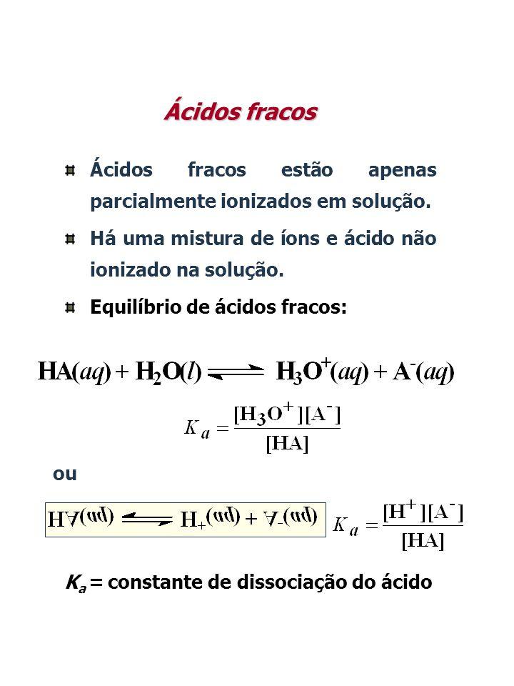 Ácidos fracos Ácidos fracos estão apenas parcialmente ionizados em solução. Há uma mistura de íons e ácido não ionizado na solução.