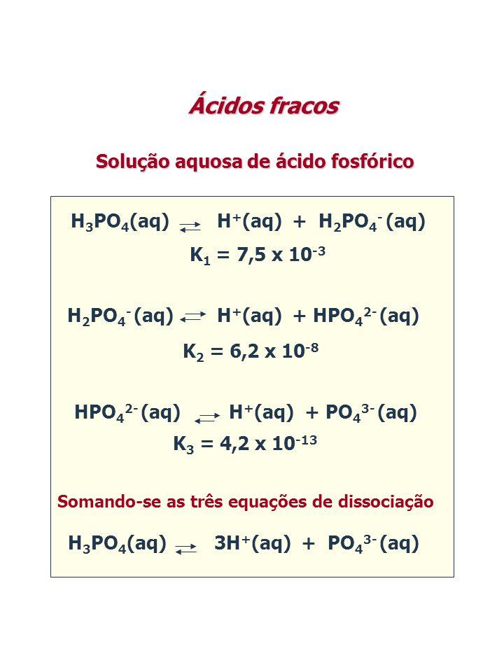 Solução aquosa de ácido fosfórico