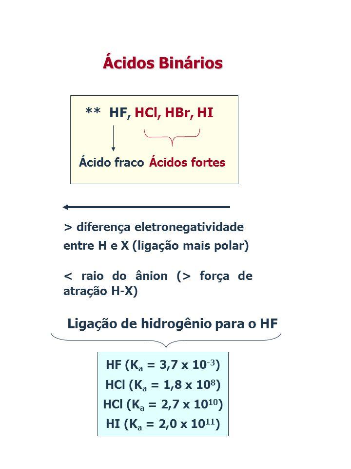 Ácidos Binários ** HF, HCl, HBr, HI Ligação de hidrogênio para o HF