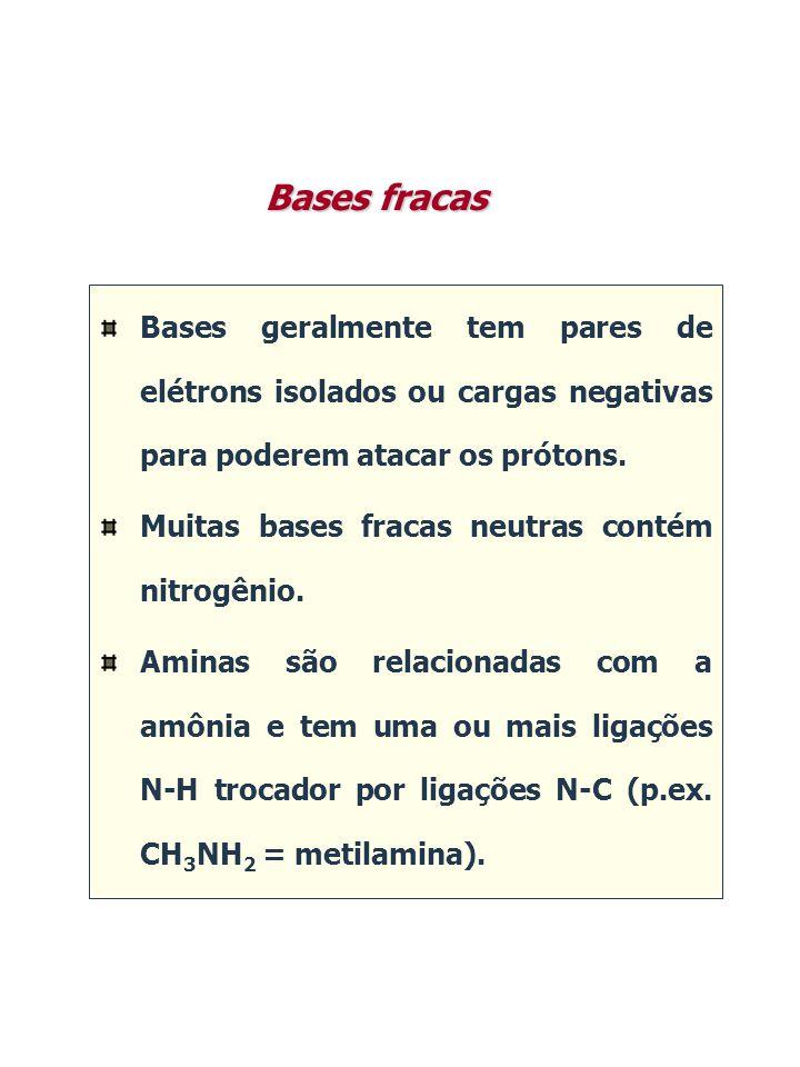 Bases fracas Bases geralmente tem pares de elétrons isolados ou cargas negativas para poderem atacar os prótons.