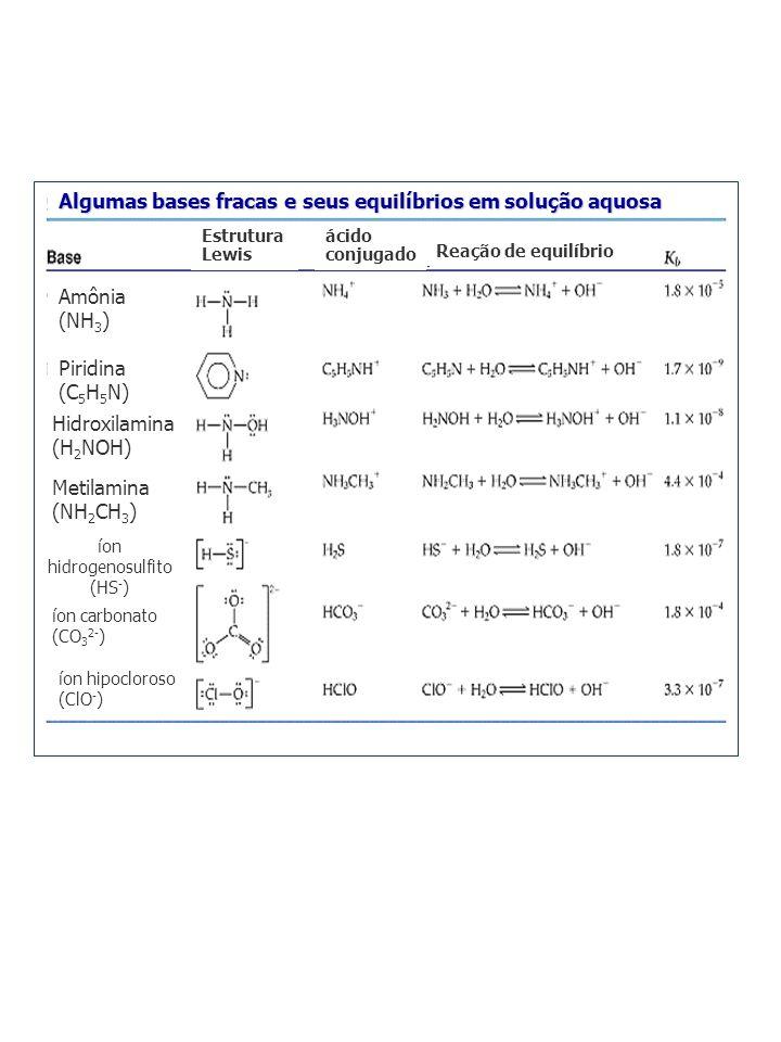 Algumas bases fracas e seus equilíbrios em solução aquosa