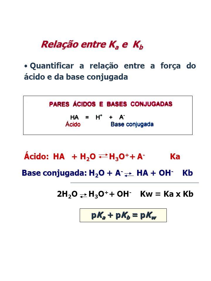 Relação entre Ka e Kb Quantificar a relação entre a força do ácido e da base conjugada. Ácido: HA + H2O H3O++ A- Ka.