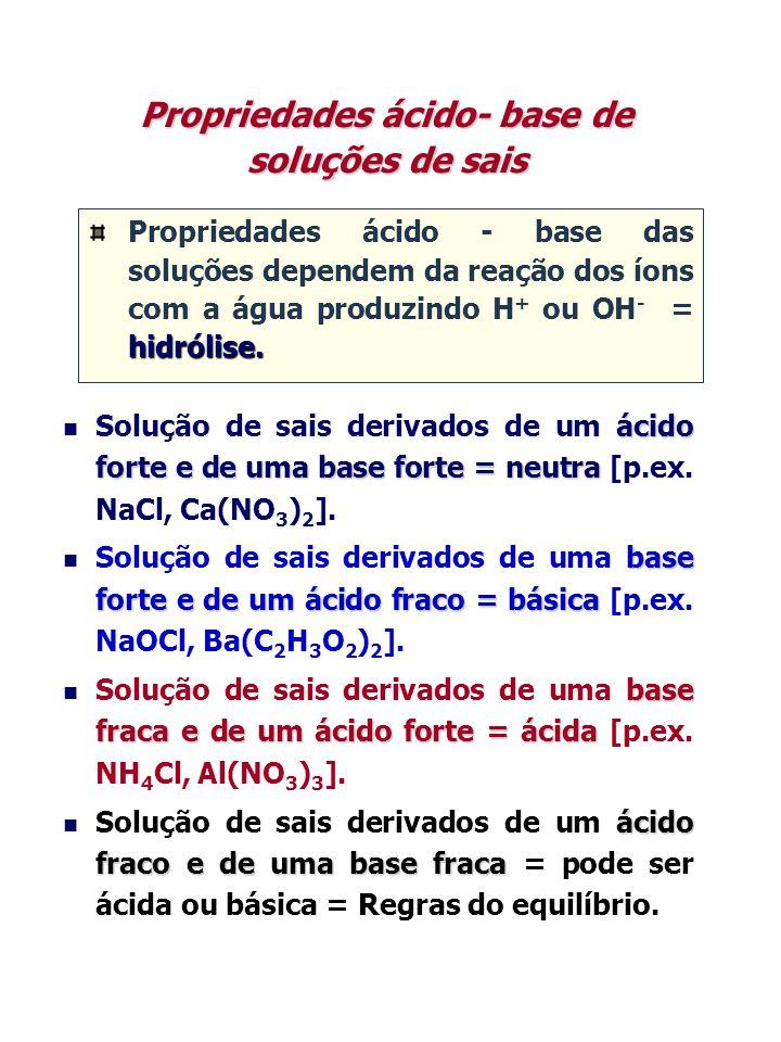 Propriedades ácido- base de soluções de sais