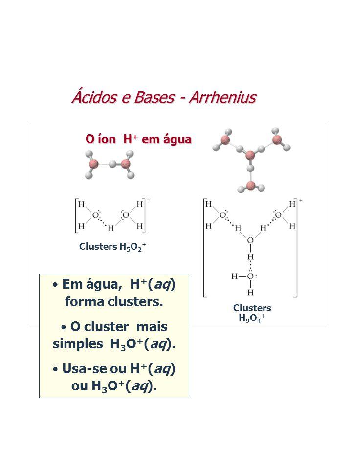 Ácidos e Bases - Arrhenius
