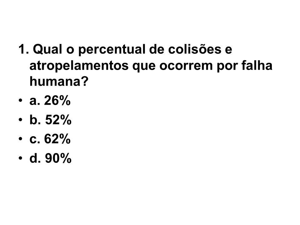1. Qual o percentual de colisões e atropelamentos que ocorrem por falha humana