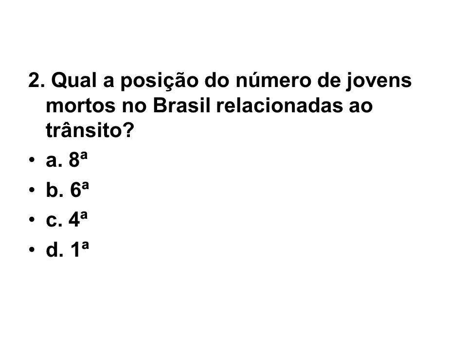 2. Qual a posição do número de jovens mortos no Brasil relacionadas ao trânsito