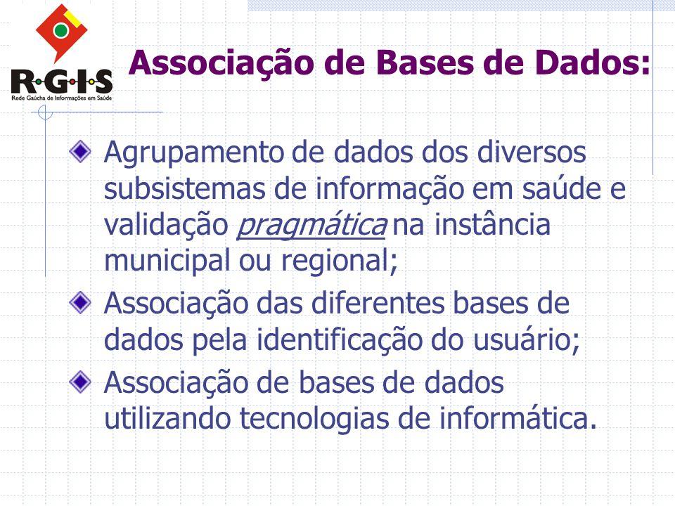 Associação de Bases de Dados: